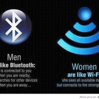 Bluetooth versus WiFi... What the...?